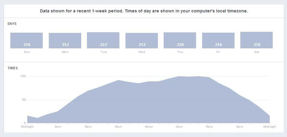 Facebook Schedule Post